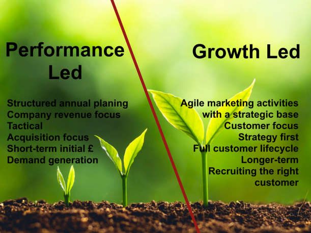 Performance Marketing v Growth Marketing